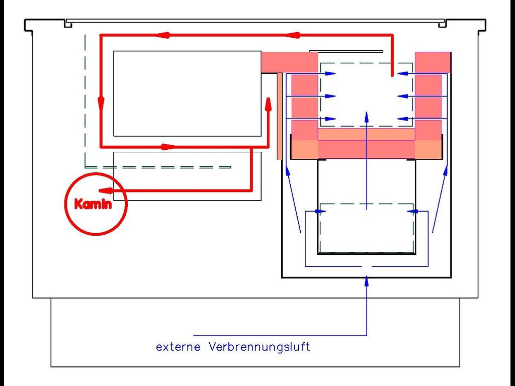 Beste Ac Buchsenverdrahtung Galerie - Elektrische Schaltplan-Ideen ...